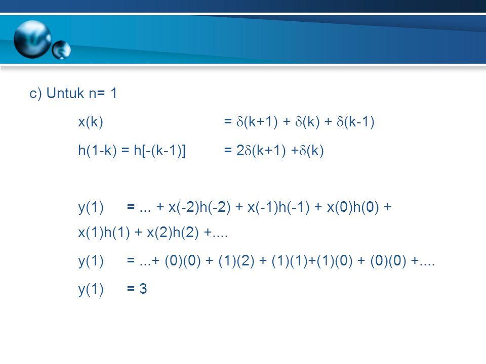 c) Untuk n= 1 x(k) = (k+1) + (k) + (k-1) h(1-k) = h[-(k-1)] = 2(k+1) +(k)